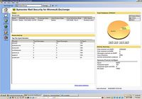 Télécharger Symantec Mail Security for Microsoft Exchange Windows