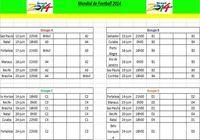 Télécharger Calendrier Coupe du Monde 2014 Windows