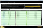 Norton antivirus 2012 liste des options